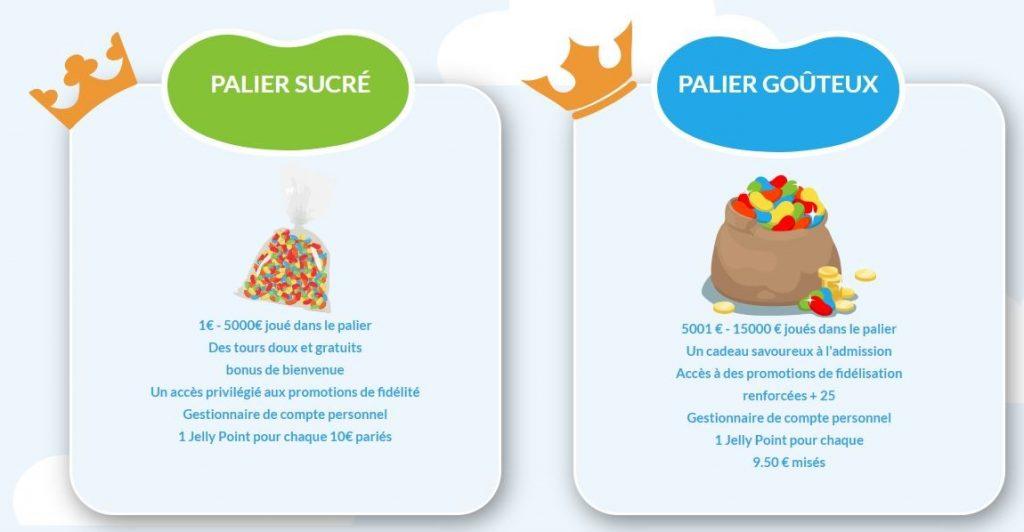 paliers sucres et palier gouteux du casino en ligne jelly bean